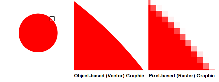 Vector_vs_raster
