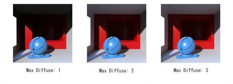 Max Diffuse