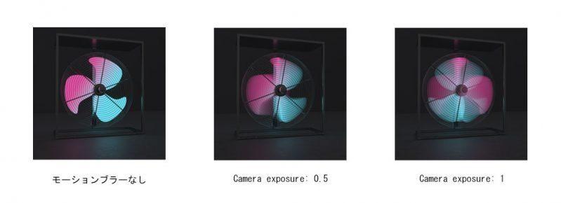 Camera Exposure