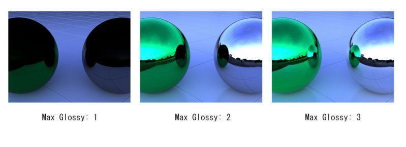 Max Glossy