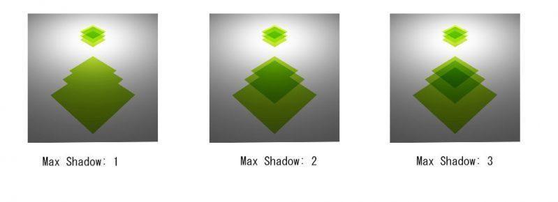 Max Shadow