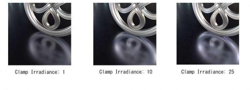 Clamp Irradiance