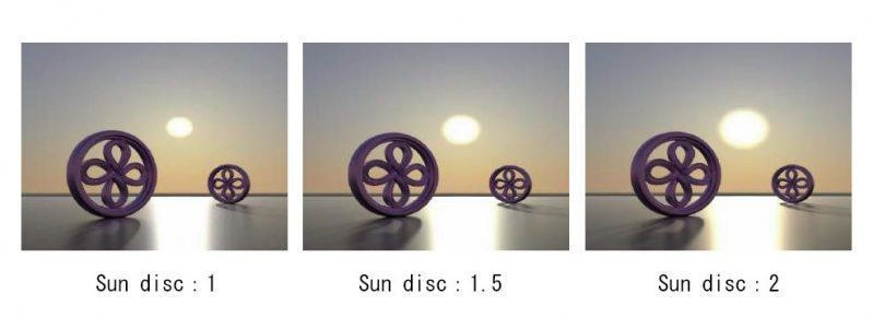 Sun Disc Size