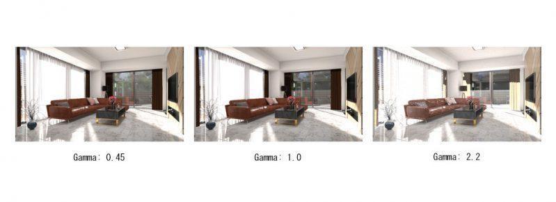 Texture Gamma