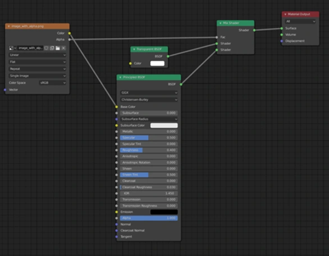 link the Shader output (Mix Shader) to the Surface input (Material Output).